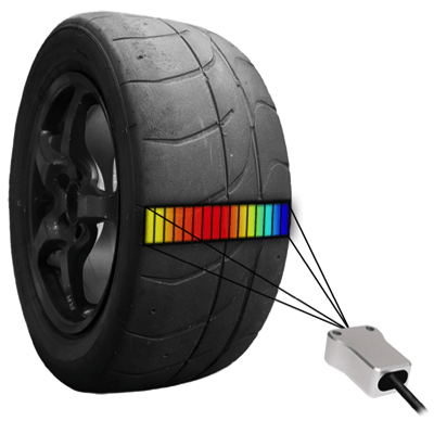 Chassis Setup In Relation To Tire Temperatures - Old